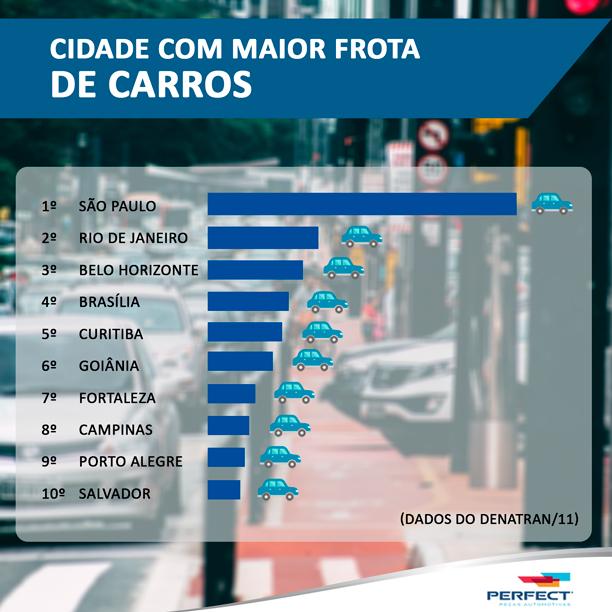 04-10_carros